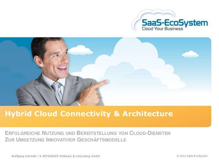 Hybrid Cloud Connectivity & ArchitectureERFOLGREICHE NUTZUNG UND BEREITSTELLUNG VON CLOUD-DIENSTENZUR UMSETZUNG INNOVATIVE...