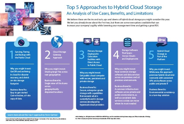 Top 5 Approaches to Hybrid Cloud Storage