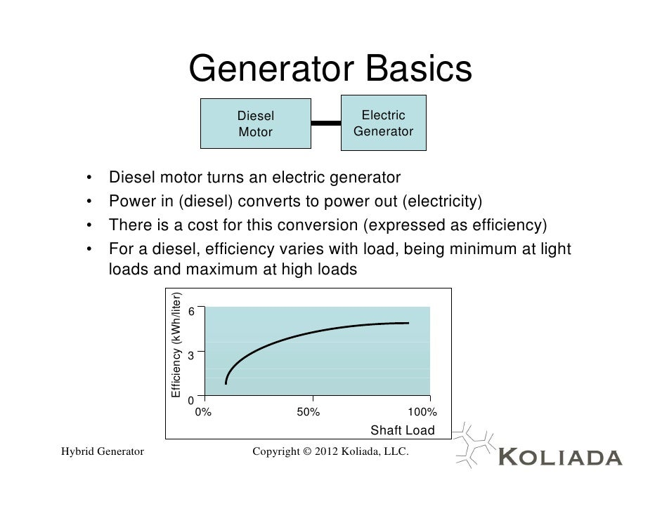 Hybrid Diesel Generator - A Description
