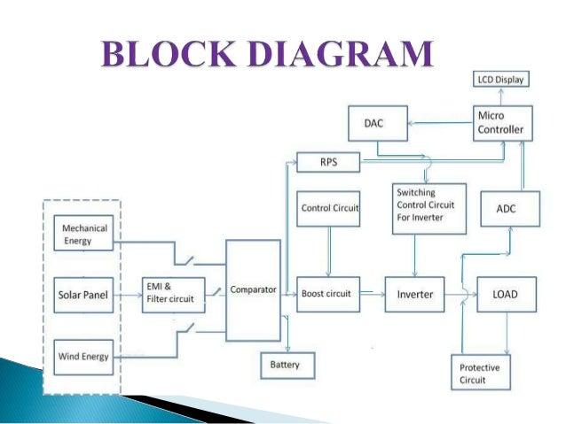 hybrid inverter rh slideshare net Power Supply Block Diagram Rectifier Block Diagram