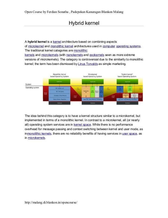 Open Course by Ferdian Sonatha , Padepokan Kanuragan Blankon Malang http://malang.di.blankon.in/opencourse/ Hybrid kernel ...
