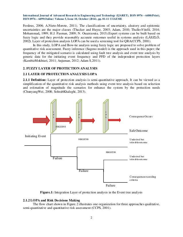 pm584 quantitative risk assessment Quantitative risk assessment - quantitative risk assessment what is aflatoxin risk assessment red book model exercise - the qualitative and/or quantitative.