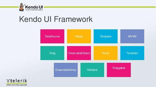 Hybrid mobile app with kendo ui mobile kendo ui framework datasource model template pronofoot35fo Choice Image