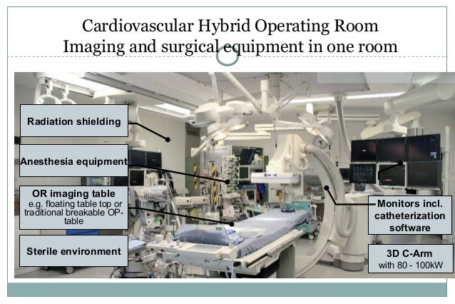 Hybrid Operating Room Overview