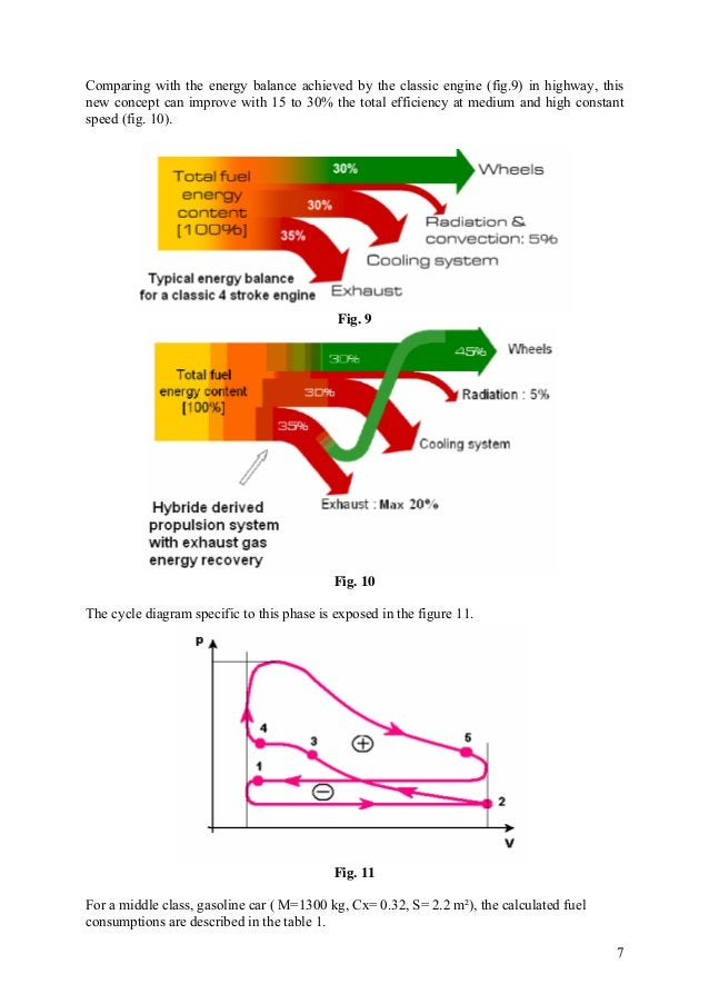 7 Comparing with the energy balance achieved by the classic engine (fig.9) in highway, this new concept can improve with 1...
