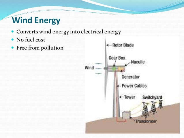 Lecture 6: photovoltaics fundamentals ppt download.