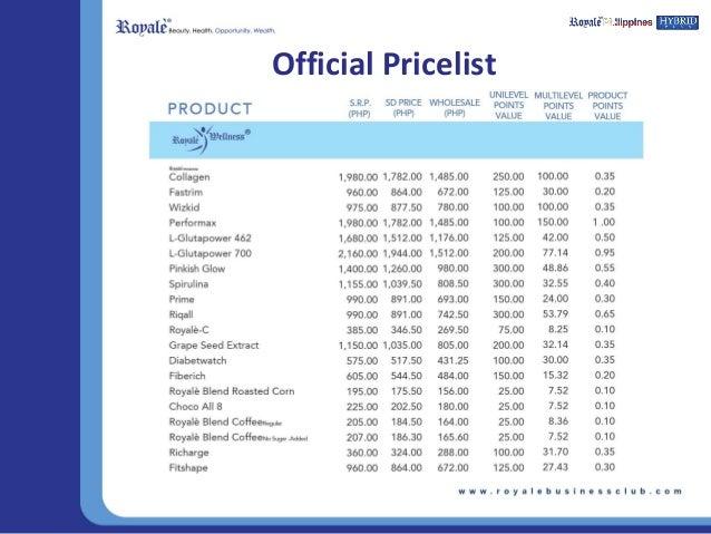 Top Powerpoint-Downloads aller Zeiten