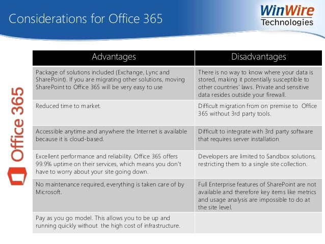 Hybrid sharepoint office 365 on prem sharepoint 2013 - Is sharepoint included in office 365 ...