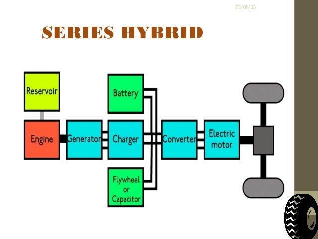hybrid vehicles 124019