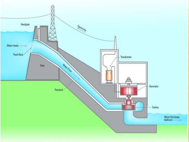 Hydal power plant