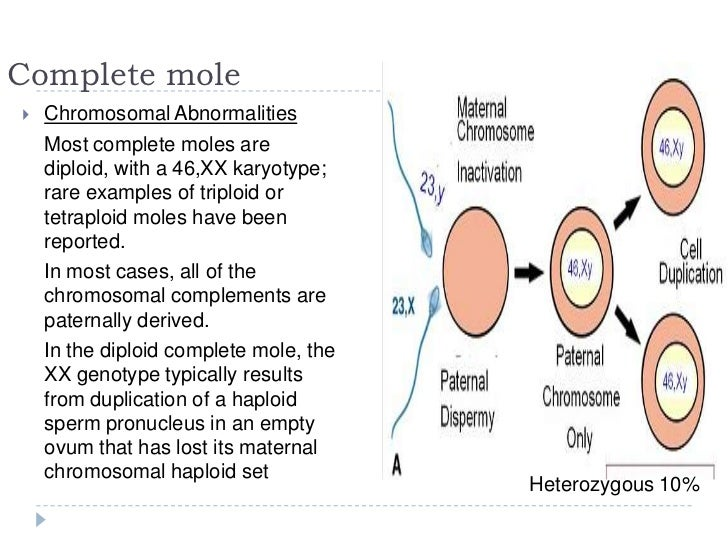 hydatidiform mole Partial hydatidiform mole is a type of hydatidiform mole, which in turn falls under the spectrum of gestational trophoblastic disease clinical presentation clinical signs and symptoms such as abdominal pain, cramps of the lower abdomen and va.