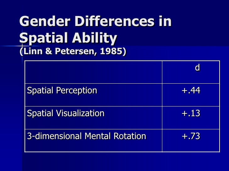 gender differences psychologist janet shibley hyde phd Temperament and gender differences funded by national institute of mental health  janet shibley hyde,  phd licensed psychologist february 3,.