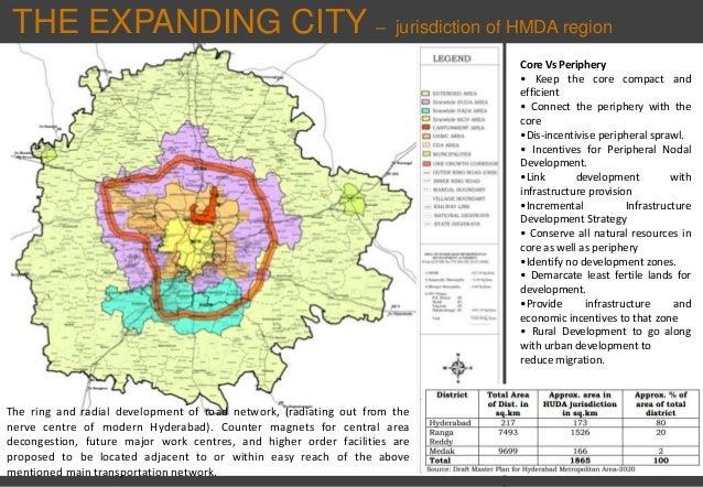 Hmda Master Plan For Peripheral Ring Road