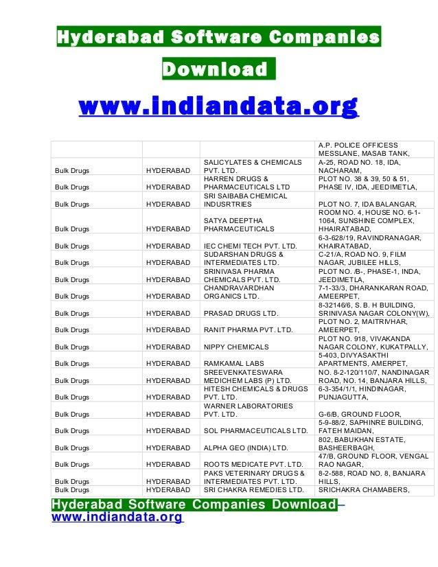 Hyderabad Software Companies List