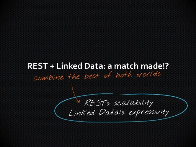 REST + Linked Data: a match made!?