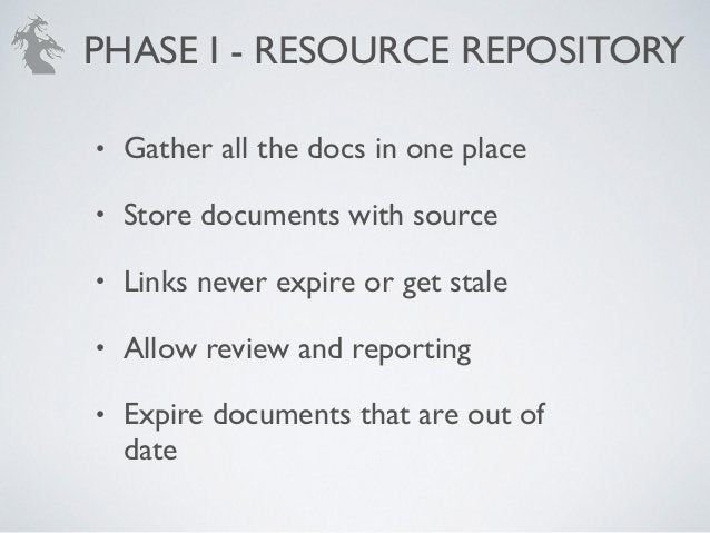 PHASE I - RESOURCE REPOSITORY • Gather all the docs in one place! • Store documents with source! • Links never expire or g...
