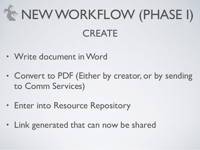 • Write document in Word! • Convert to PDF (Either by creator, or by sending to Comm Services) ! • Enter into Resource Rep...