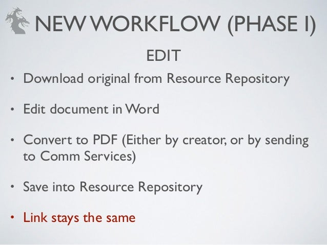 NEW WORKFLOW (PHASE I) • Download original from Resource Repository! • Edit document in Word! • Convert to PDF (Either by ...