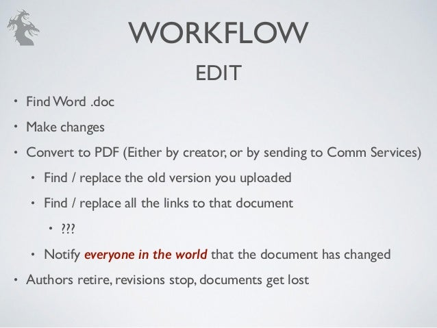 EDIT • Find Word .doc! • Make changes! • Convert to PDF (Either by creator, or by sending to Comm Services)! • Find / repl...