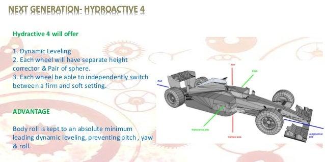hydractive suspension system. Black Bedroom Furniture Sets. Home Design Ideas