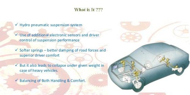 Hydractive suspension System Slide 2