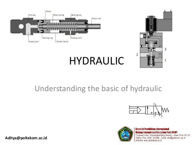 HYDRAULIC              Understanding the basic of hydraulicAditya@poltekom.ac.id