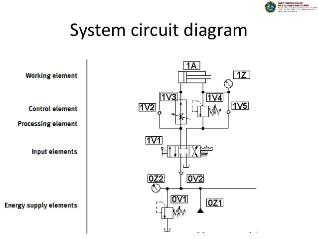 hydraulic beginner rh slideshare net  simple circuit diagram for beginners