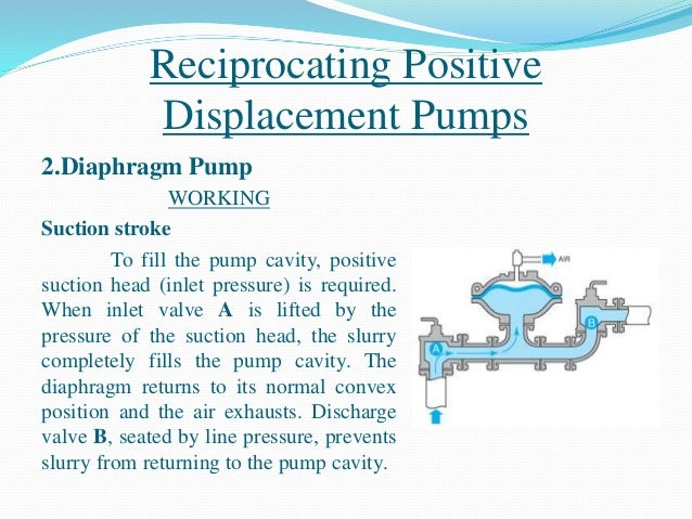 Hydraulic pump 23 reciprocating positive displacement pumps ccuart Images