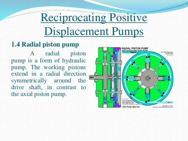 Piston pump: types of piston pump.