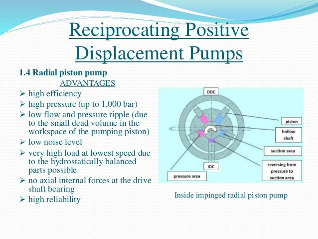 Radial piston pumps and motors ppt download.