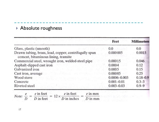 17 Absolute roughness ...  sc 1 st  SlideShare & Hydraulic analysis of complex piping systems (updated)