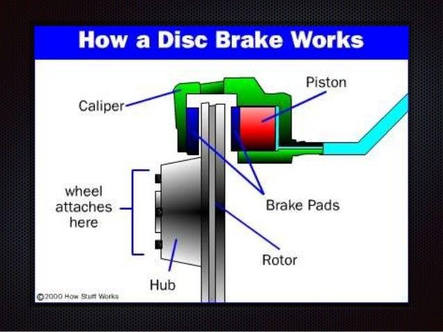 abs anti lock braking system pdf