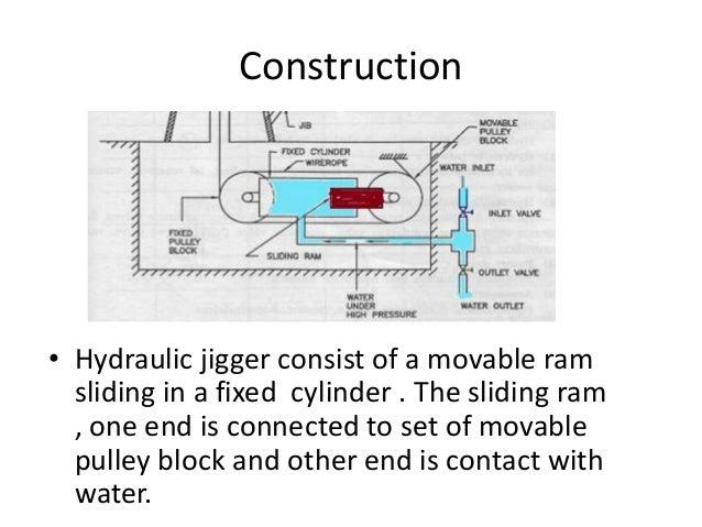 crane construction diagram wiring diagram online Mobile Crane Diagram crane construction diagram wiring diagrams lose crane outrigger crane construction diagram
