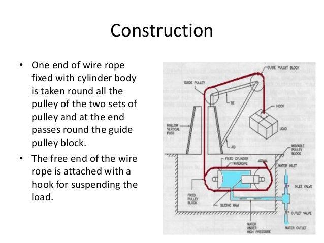 hydraulic crane diagram wiring diagram nav rh 7 sdfgqwrt ti oe de kato crane hydraulic diagram hydraulic crane wiring diagram