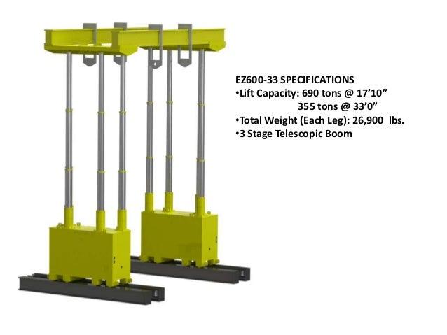 dispositivo di sollevamento strandjack Hydraulic-gantry-strand-jack-slide-system-power-point-8-638