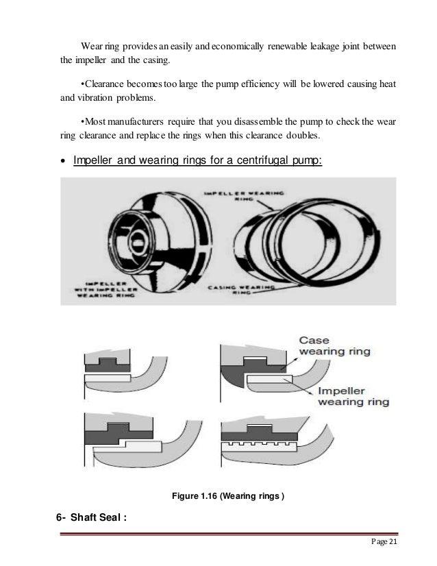 Impeller Wear Ring Hardness