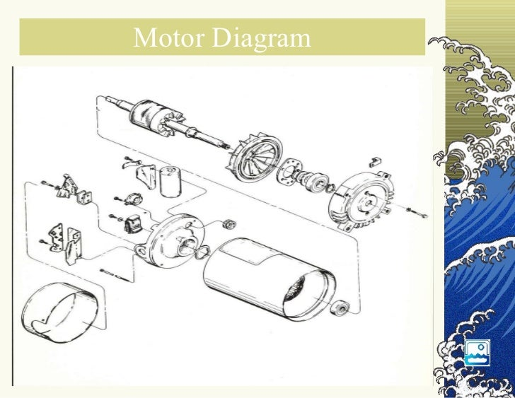 Us D as well P likewise Hydraulics moreover Weg Motor Capacitor Wiring Diagram Site With Start furthermore Ao Smith Century Ac Motor Data Tag E. on ao smith motor start capacitor diagram