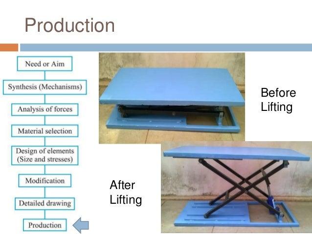 Hydraulic Scissor Lift PPT