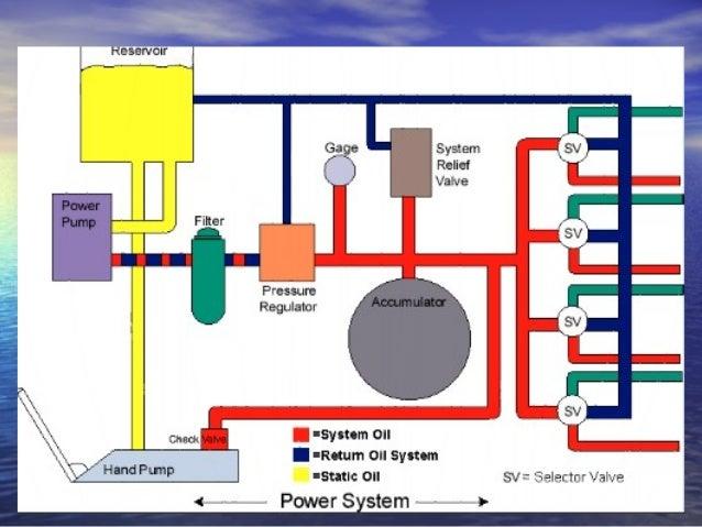 excavator hydraulic diagram  excavator  get free image