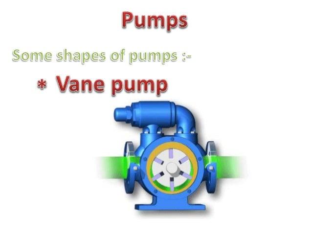 """Pumps  Some shapes of pumps      » threw pump     l —"""" '_"""