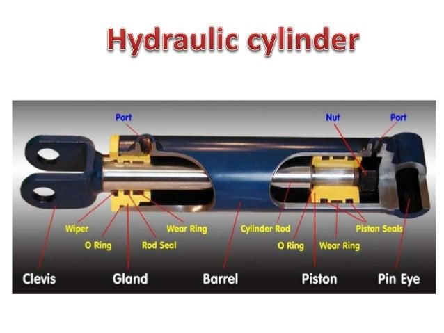 Hydraulic cylinder  1- Single Acting Cylinder:   Simplex Single—Acting  Valve Open On I Foxwanl Stroke     I Valve Open On...