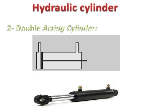 components  hydrauiis   l l l l  Reservoir Pump Valves Actuators
