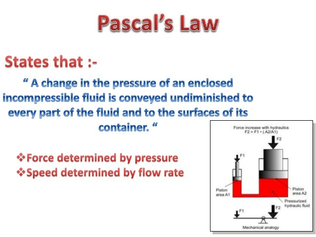 """States that : -  """" A change in the pressure of an enclosed incompressible fluid is conveyed undiminished to every part of ..."""