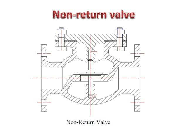 "l' l -mi Iii"" l - l l 3 '_ '-n—_n.  J .  AL' :  _'_¥_ 1--—-—:  T 'V~-e""Y'. '~—: ————T '.   How five port four way valve wor..."