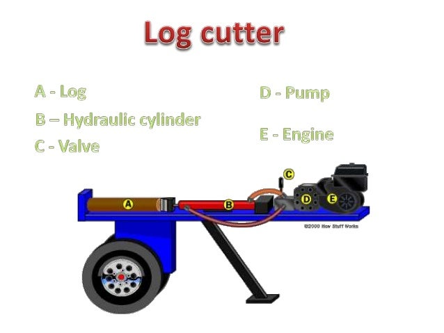 Hydraulic brake     lbrallke   - Brake pedal or lever - A push rod ( an actuating rod) L_  - A master cylinder assembly  -...