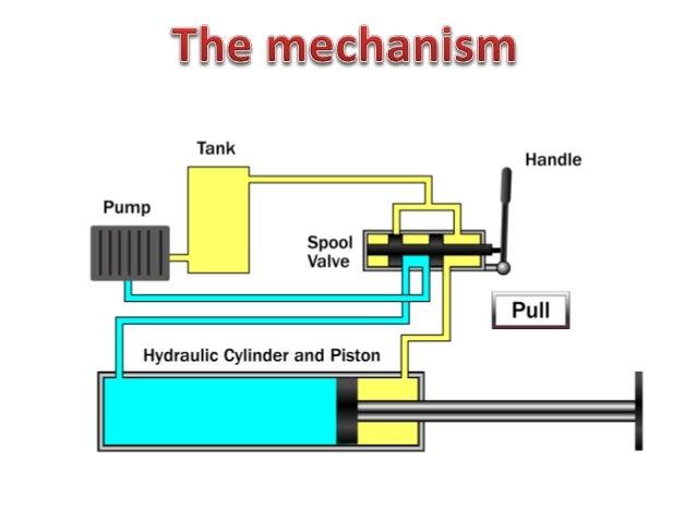 """Brake Fluid Reservoir   """"1,I1>l'r""""'li'l_n"""" i_'. '.-mu, -r: :». i'= """"-1Pi""""  Ho-lulu  Master 5,.  .—. ., 7 Cylinder  L   Ass..."""