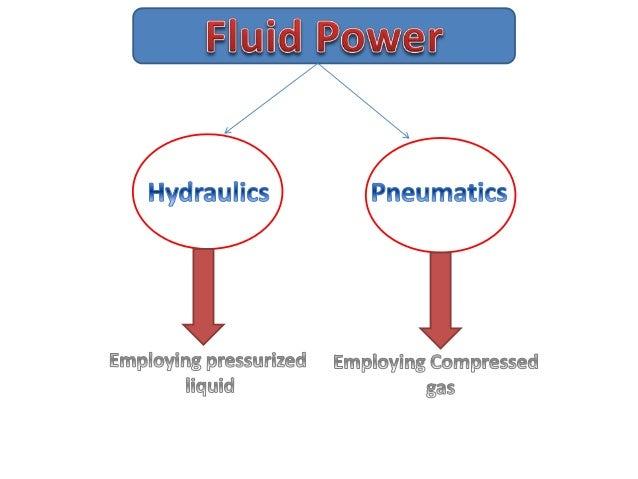 Employing pressurized Employing compressed liquid gas