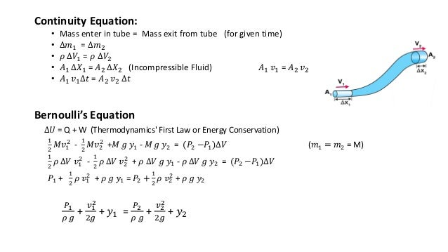 Continuity Equation: • Mass enter in tube = Mass exit from tube (for given time) • ∆𝑚1 = ∆𝑚2 • 𝜌 ∆𝑉1 = 𝜌 ∆𝑉2 • 𝐴1 ∆𝑋1 = 𝐴2...