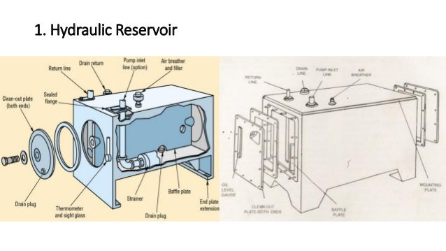 • Reservoir is supply source of hydraulic system fluid. • A well designed and constructed reservoir assists the separation...