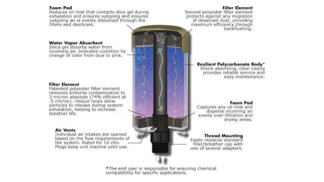 • A suction strainer or filter should have a bypass relief valve. when the strainer becomes clogged. The reasoning behind ...